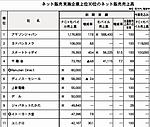 Tsuhan47511