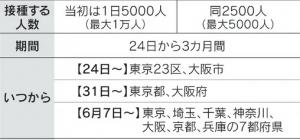 3_20210519092101