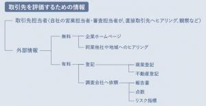 Knowledge__yoshin02aimg_pc_20201106101701