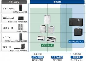 Productslineup_tcm1021621924_tcm10227502
