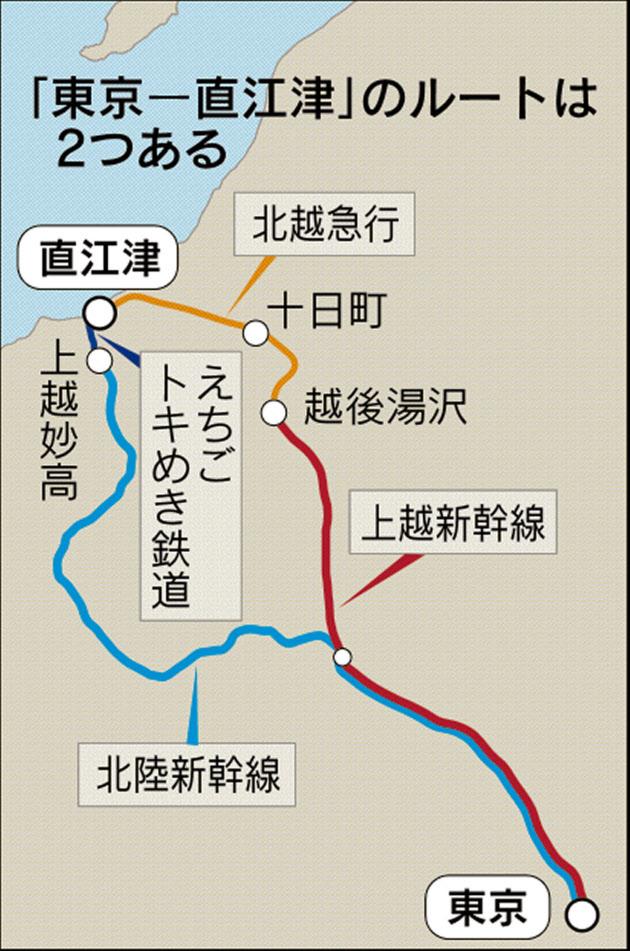 新潟県上越地方が不便になるとは皮肉だ: 石見銀蔵